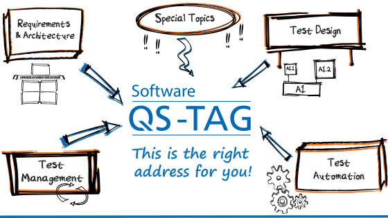 Software-QS-Tag - Categories
